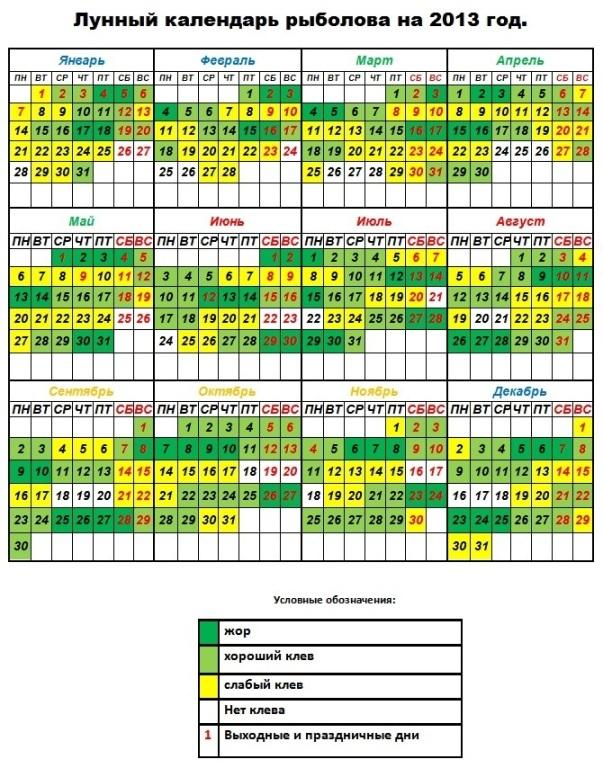 Лунный календарь на июнь для рыбалки
